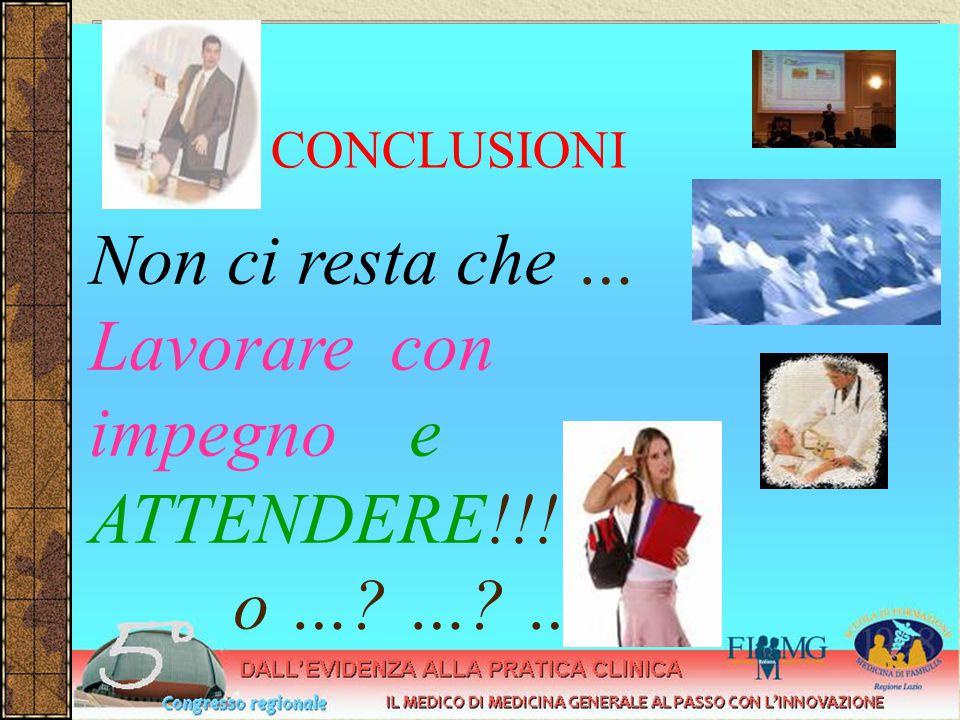 CONCLUSIONI Non ci resta che … Lavorare con impegno e … ATTENDERE!!! o …? …? …..