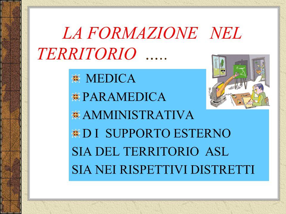 LA FORMAZIONE NEL TERRITORIO ….. MEDICA PARAMEDICA AMMINISTRATIVA D I SUPPORTO ESTERNO SIA DEL TERRITORIO ASL SIA NEI RISPETTIVI DISTRETTI