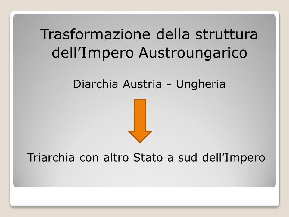 Trasformazione della struttura dellImpero Austroungarico Diarchia Austria - Ungheria Triarchia con altro Stato a sud dellImpero