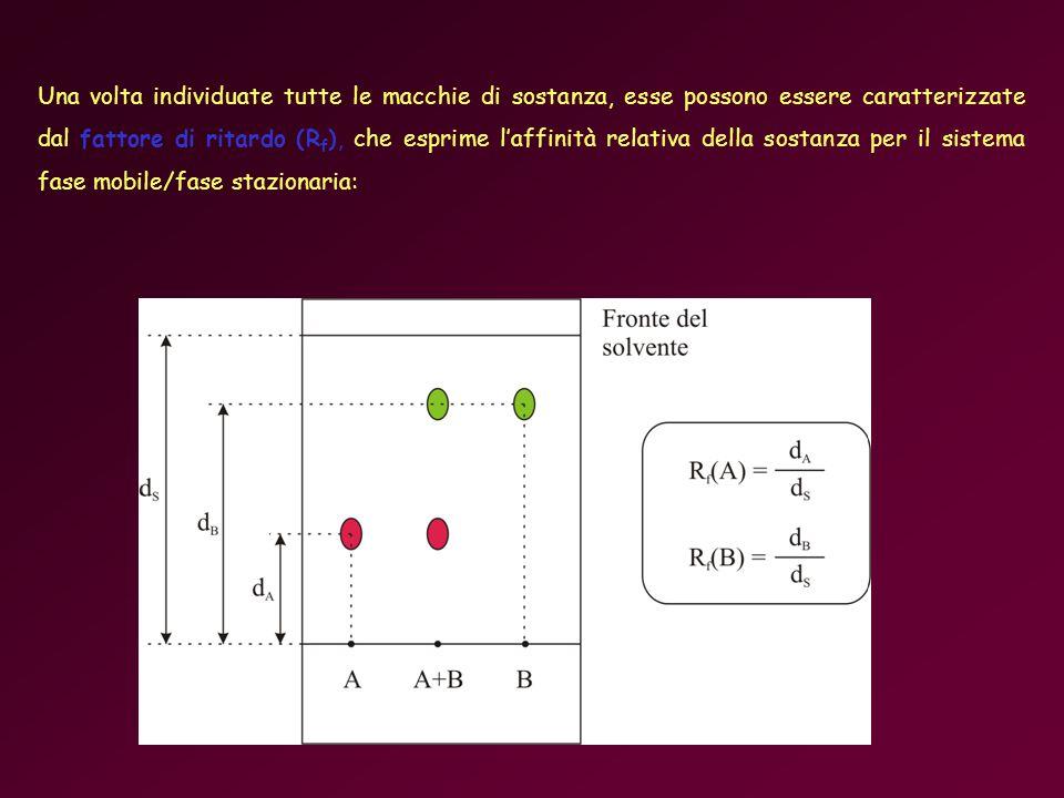 Una volta individuate tutte le macchie di sostanza, esse possono essere caratterizzate dal fattore di ritardo (R f ), che esprime laffinità relativa della sostanza per il sistema fase mobile/fase stazionaria: