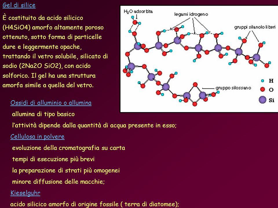 Ossidi di alluminio o allumina allumina di tipo basico lattività dipende dalla quantità di acqua presente in esso; Cellulosa in polvere evoluzione della cromatografia su carta tempi di esecuzione più brevi la preparazione di strati più omogenei minore diffusione delle macchie; Kieselguhr acido silicico amorfo di origine fossile ( terra di diatomee); Gel di silice È costituito da acido silicico (H4SiO4) amorfo altamente poroso ottenuto, sotto forma di particelle dure e leggermente opache, trattando il vetro solubile, silicato di sodio (2Na2O SiO2), con acido solforico.