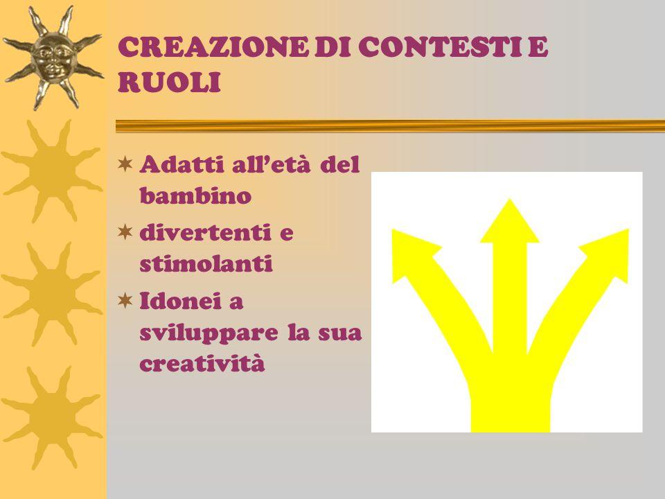 CREAZIONE DI CONTESTI E RUOLI Adatti alletà del bambino divertenti e stimolanti Idonei a sviluppare la sua creatività