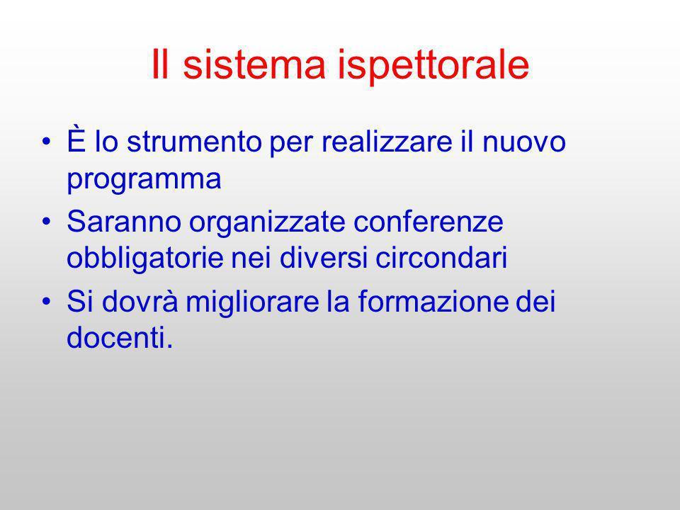 Il sistema ispettorale È lo strumento per realizzare il nuovo programma Saranno organizzate conferenze obbligatorie nei diversi circondari Si dovrà mi