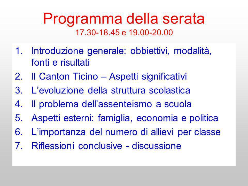 Programma della serata 17.30-18.45 e 19.00-20.00 1.Introduzione generale: obbiettivi, modalità, fonti e risultati 2.Il Canton Ticino – Aspetti signifi
