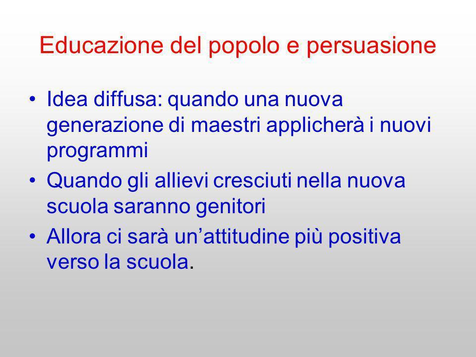 Educazione del popolo e persuasione Idea diffusa: quando una nuova generazione di maestri applicherà i nuovi programmi Quando gli allievi cresciuti ne