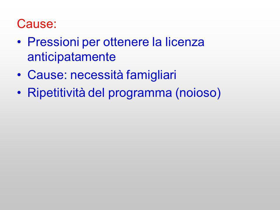 Cause: Pressioni per ottenere la licenza anticipatamente Cause: necessità famigliari Ripetitività del programma (noioso)