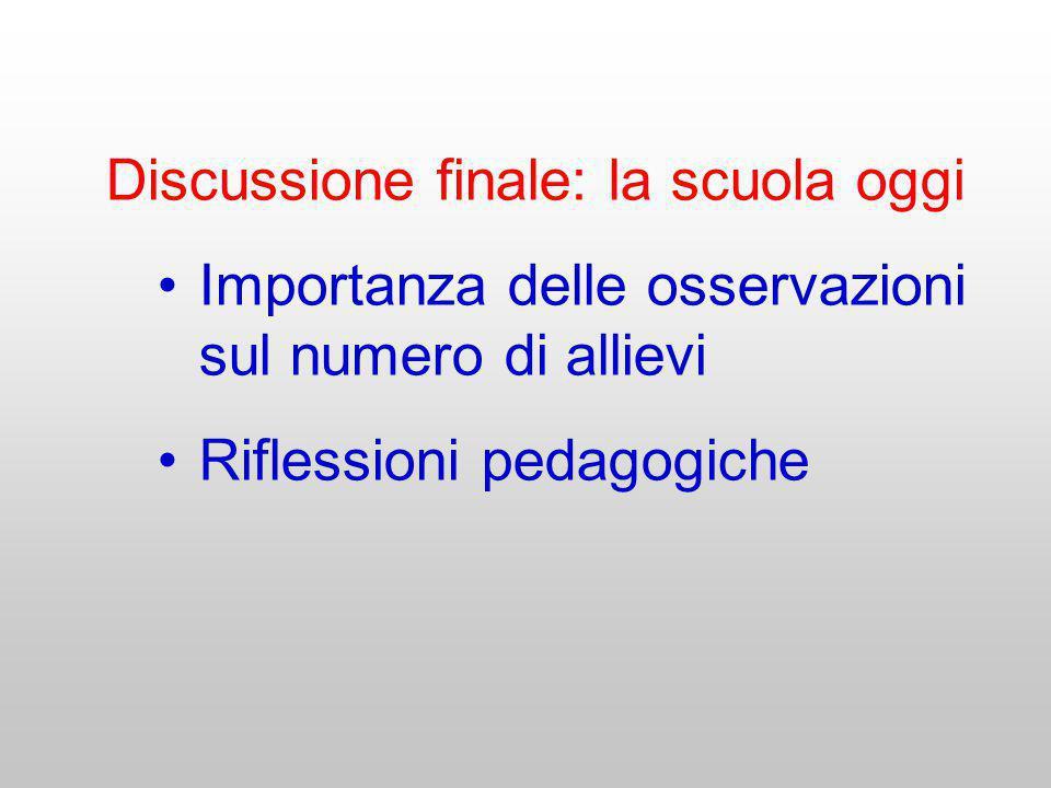Discussione finale: la scuola oggi Importanza delle osservazioni sul numero di allievi Riflessioni pedagogiche