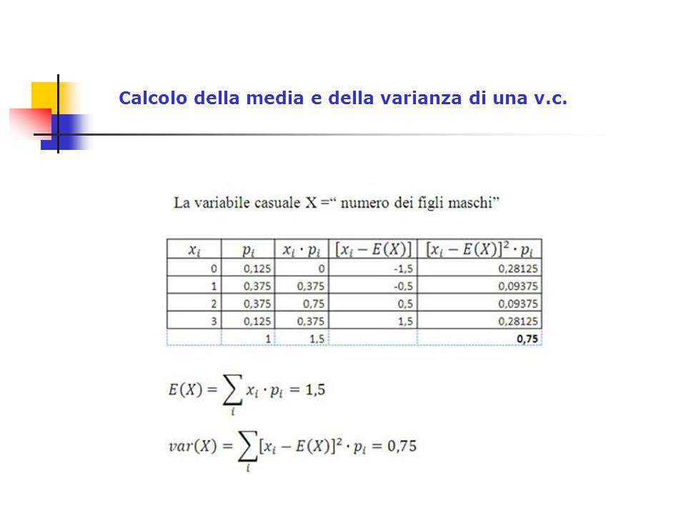Calcolo della media e della varianza di una v.c.