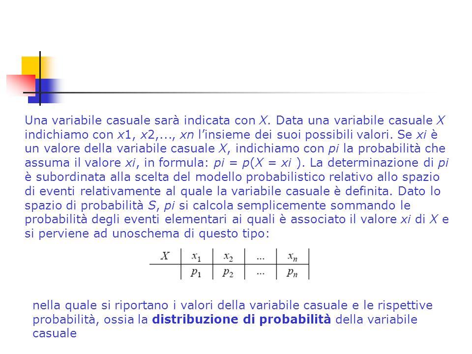 Una variabile casuale sarà indicata con X.