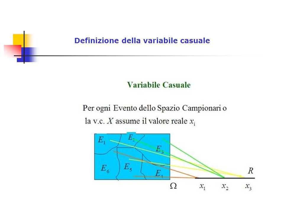 Definizione della variabile casuale