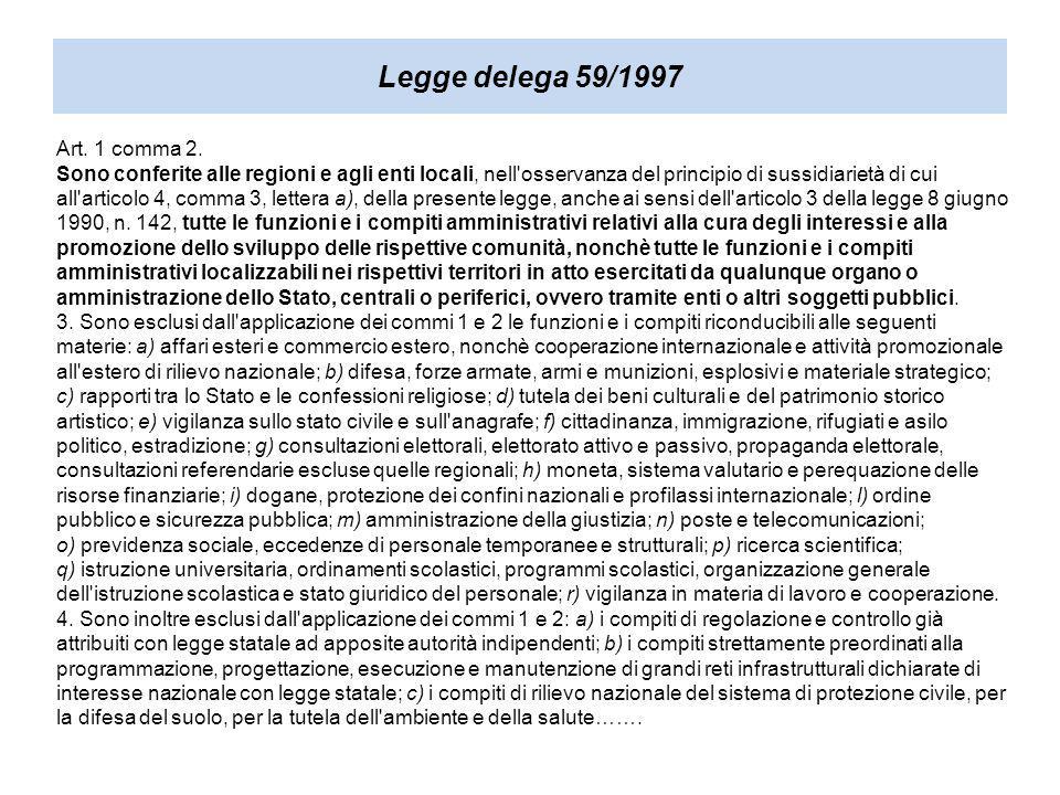 DECRETO LEGISLATIVO 112/98 VENGONO INDIVIDUATI I SETTORI ORGANICI OGGETTO DI CONFERIMENTO: SVILUPPO ECONOMICO ED ATTIVITÀ PRODUTTIVE TERRITORIO, AMBIENTE E INFRASTUTTURE; SERVIZI ALLA PERSONA ED ALLA COMUNITÀ; POLIZIA AMMINISTRATIVA REGIONALE E LOCALE; SPETTANO AL COMUNE TUTTE LE FUNZIONI AMMINISTRATIVE CHE RIGUARDANO LA POPOLAZIONE ED IL TERRITORIO COMUNALE