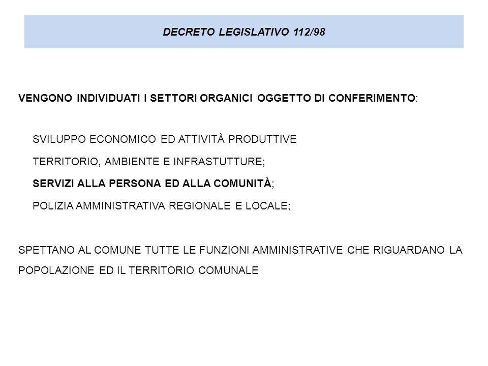 DECRETO LEGISLATIVO 112/98 TITOLO IV.