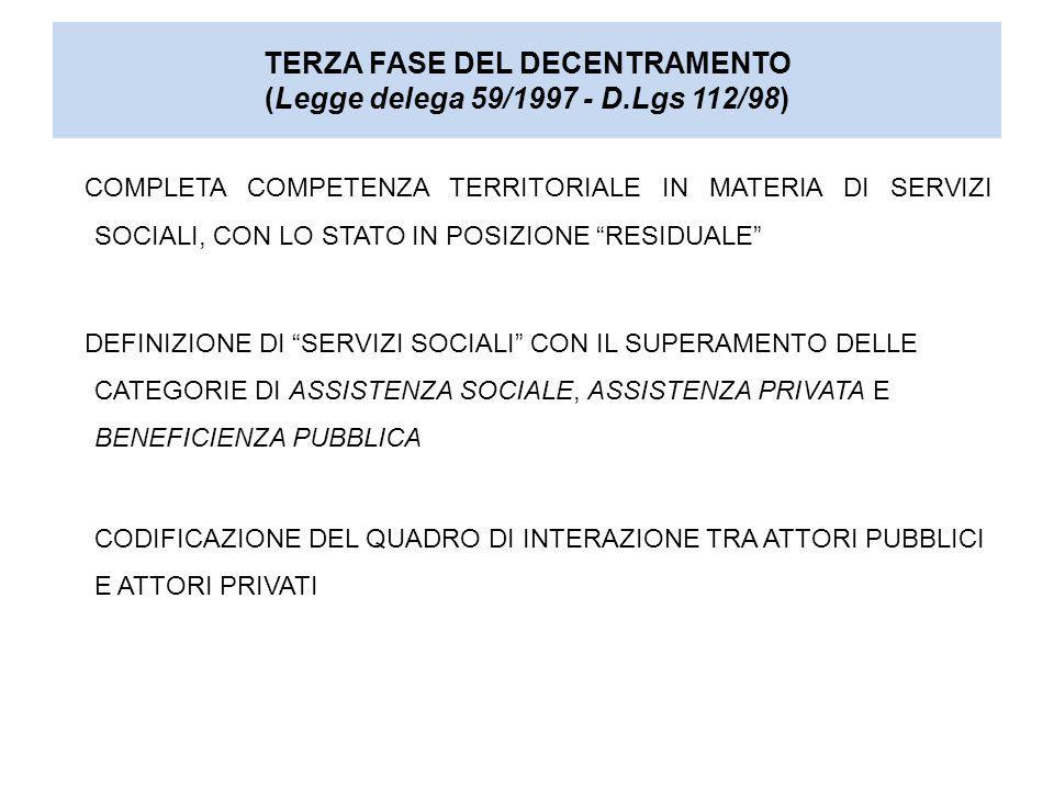 COMUNI MAPPA DELLE DIVERSE FORME DI GESTIONE DEI SERVIZI IN ECONOMIA GESTIONE DIRETTA GESTIONE INDIRETTA DELEGA DI ESERCIZIO FORME DI GESTIONE 2.