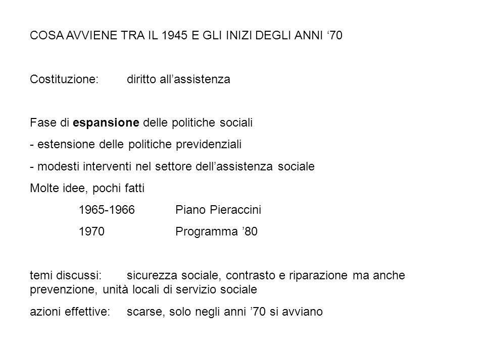 LORGANIZZAZIONE DEL WELFARE SOCIO-ASSISTENZIALE ITALIANO HA SUBITO NEL CORSO DEL TEMPO UN PROFONDORINNOVAMENTO IN ORDINE ALLALLOCAZIONE DELLE FUNZIONI LEGISLATIVE ED AMMINISTRATIVE TRA I DIVERSI LIVELLI DI GOVERNO DECENTRAMENTO IN RELAZIONE AL RAPPORTO TRA PUBBLICO E PRIVATO NELLA GESTIONE ED EROGAZIONE DELLE PRESTAZIONI E DEI SERVIZI SOCIALI SUSSIDIARIETA ORIZZONTALE IN ORDINE ALLA TUTELA E ATTUAZIONE DEL DIRITTO ALLA ASSISTENZA SOCIALE STABILITO NELLA COSTITUZIONE CITTADINANZA SOCIALE