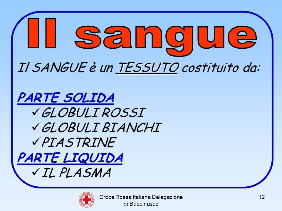 Croce Rossa Italiana Delegazione di Buccinasco 12 C O N V E N Z I O N E D I G I N E V R A 2 2 A G O S T O 1 8 6 4 TESSUTO Il SANGUE è un TESSUTO costituito da: PARTE SOLIDA GLOBULI ROSSI GLOBULI BIANCHI PIASTRINE PARTE LIQUIDA IL PLASMA