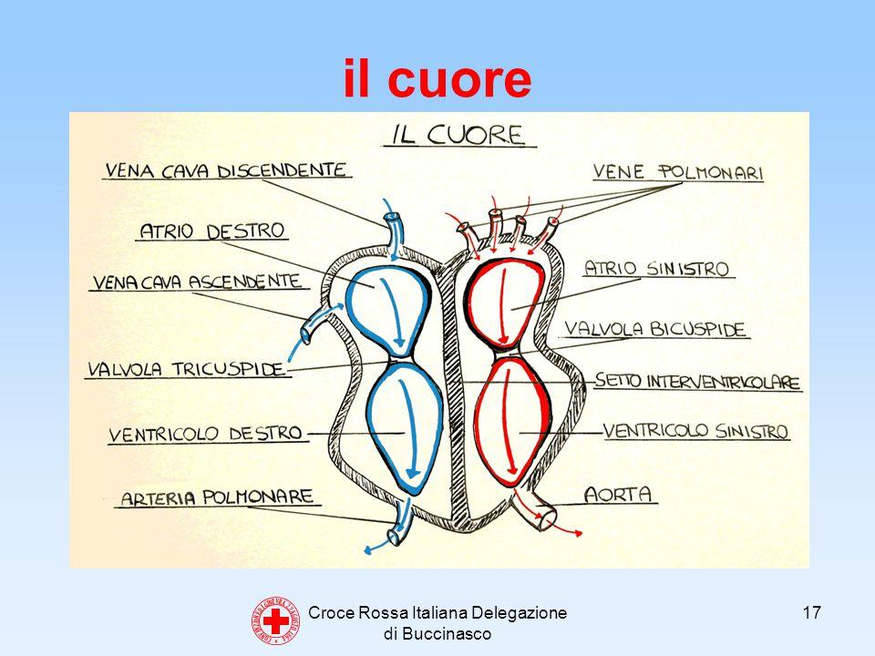 Croce Rossa Italiana Delegazione di Buccinasco 17 il cuore C O N V E N Z I O N E D I G I N E V R A 2 2 A G O S T O 1 8 6 4