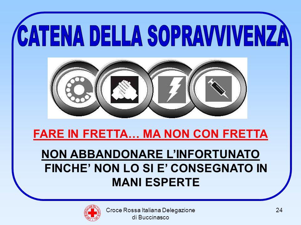 Croce Rossa Italiana Delegazione di Buccinasco 24 C O N V E N Z I O N E D I G I N E V R A 2 2 A G O S T O 1 8 6 4 FARE IN FRETTA… MA NON CON FRETTA NON ABBANDONARE LINFORTUNATO FINCHE NON LO SI E CONSEGNATO IN MANI ESPERTE