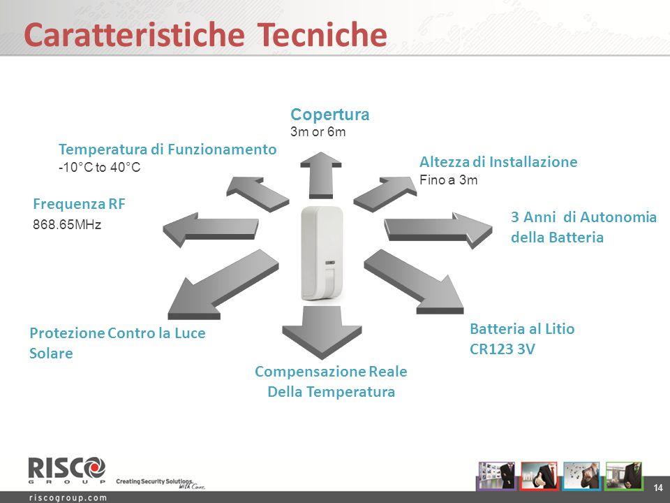 14 Temperatura di Funzionamento -10°C to 40°C Frequenza RF 868.65MHz Altezza di Installazione Fino a 3m 3 Anni di Autonomia della Batteria Copertura 3