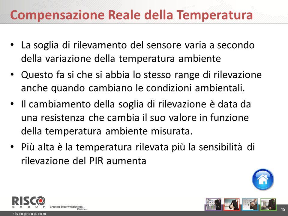 15 Compensazione Reale della Temperatura La soglia di rilevamento del sensore varia a secondo della variazione della temperatura ambiente Questo fa si