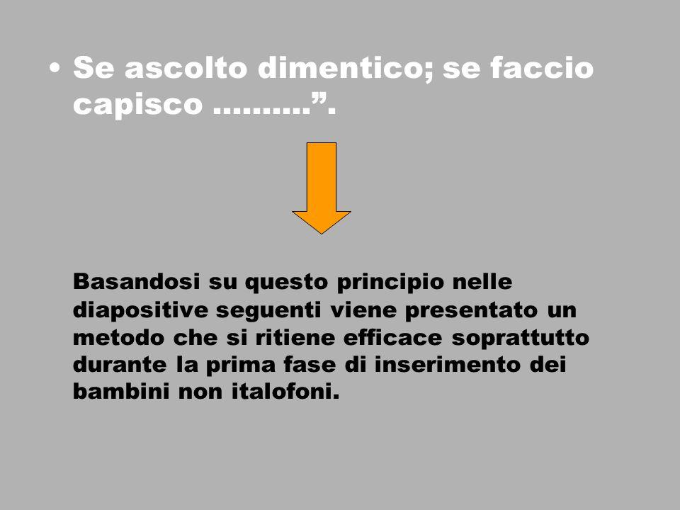 Se ascolto dimentico; se faccio capisco........... Basandosi su questo principio nelle diapositive seguenti viene presentato un metodo che si ritiene