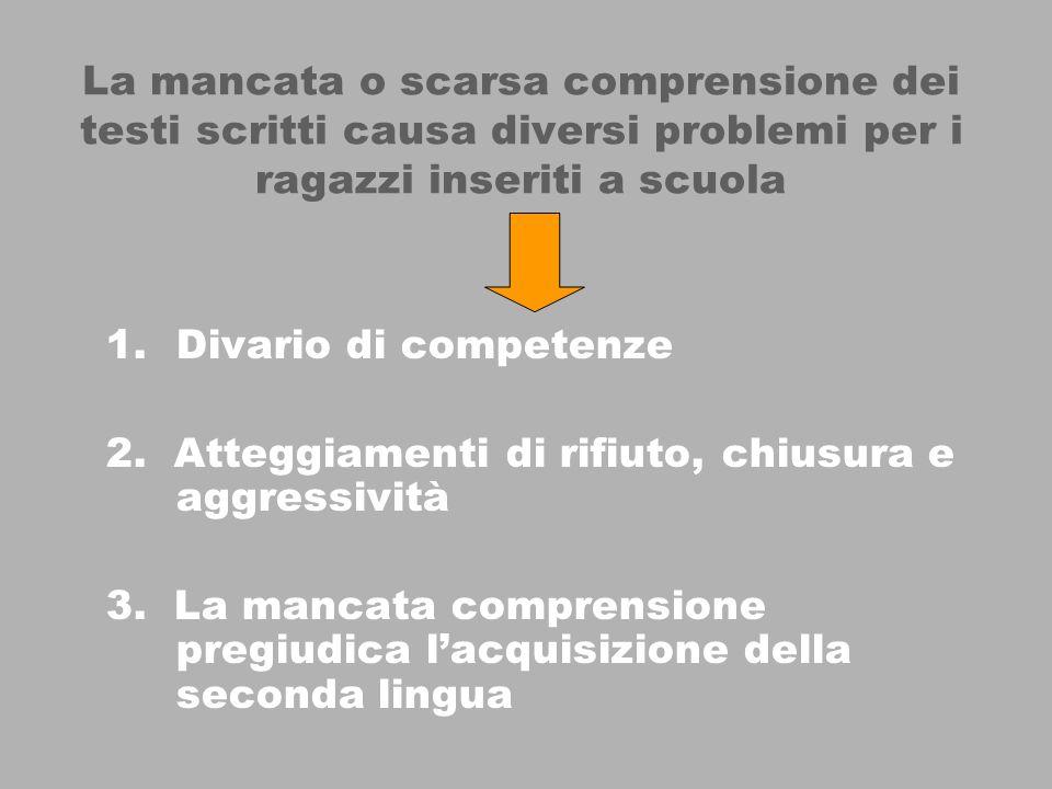 La mancata o scarsa comprensione dei testi scritti causa diversi problemi per i ragazzi inseriti a scuola 1.Divario di competenze 2. Atteggiamenti di