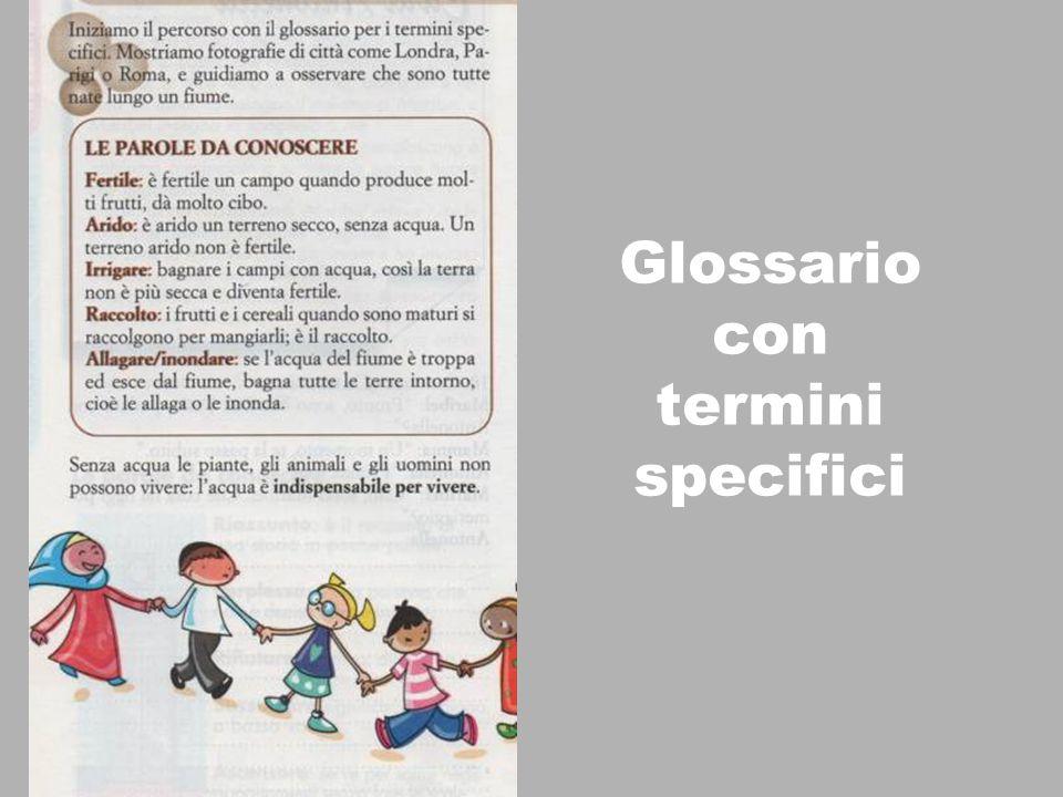 Glossario con termini specifici