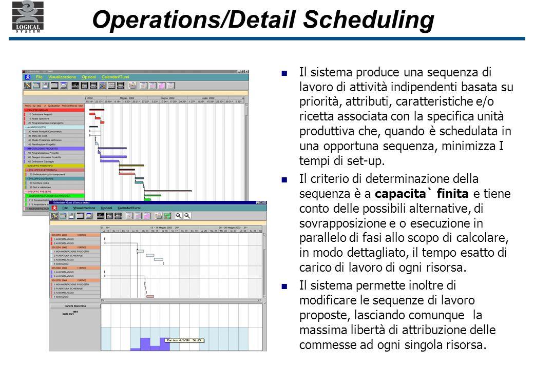 Operations/Detail Scheduling Il sistema produce una sequenza di lavoro di attività indipendenti basata su priorità, attributi, caratteristiche e/o ricetta associata con la specifica unità produttiva che, quando è schedulata in una opportuna sequenza, minimizza I tempi di set-up.