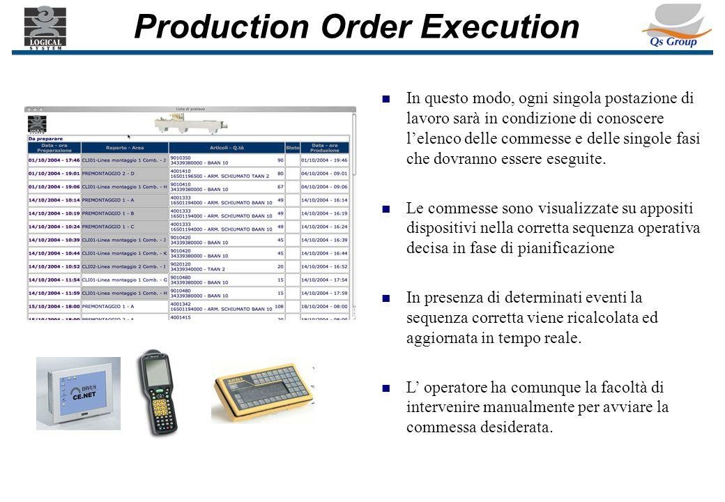 Production Order Execution In questo modo, ogni singola postazione di lavoro sarà in condizione di conoscere lelenco delle commesse e delle singole fasi che dovranno essere eseguite.