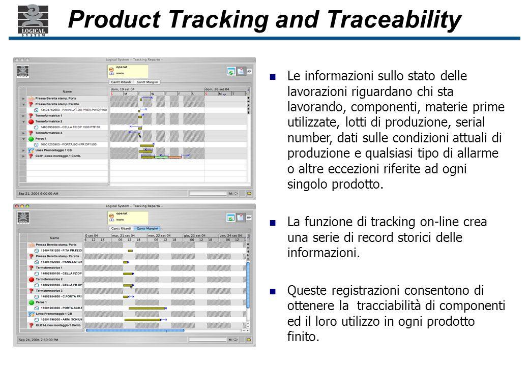 Product Tracking and Traceability Le informazioni sullo stato delle lavorazioni riguardano chi sta lavorando, componenti, materie prime utilizzate, lotti di produzione, serial number, dati sulle condizioni attuali di produzione e qualsiasi tipo di allarme o altre eccezioni riferite ad ogni singolo prodotto.