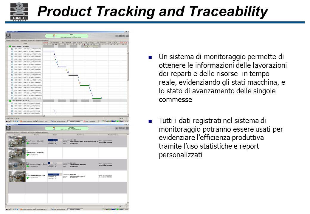Product Tracking and Traceability Un sistema di monitoraggio permette di ottenere le informazioni delle lavorazioni dei reparti e delle risorse in tempo reale, evidenziando gli stati macchina, e lo stato di avanzamento delle singole commesse Tutti i dati registrati nel sistema di monitoraggio potranno essere usati per evidenziare lefficienza produttiva tramite luso statistiche e report personalizzati