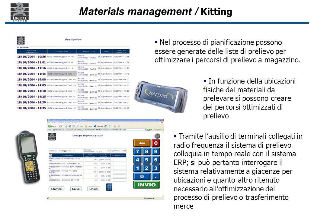 Materials management / Kitting Nel processo di pianificazione possono essere generate delle liste di prelievo per ottimizzare i percorsi di prelievo a magazzino.