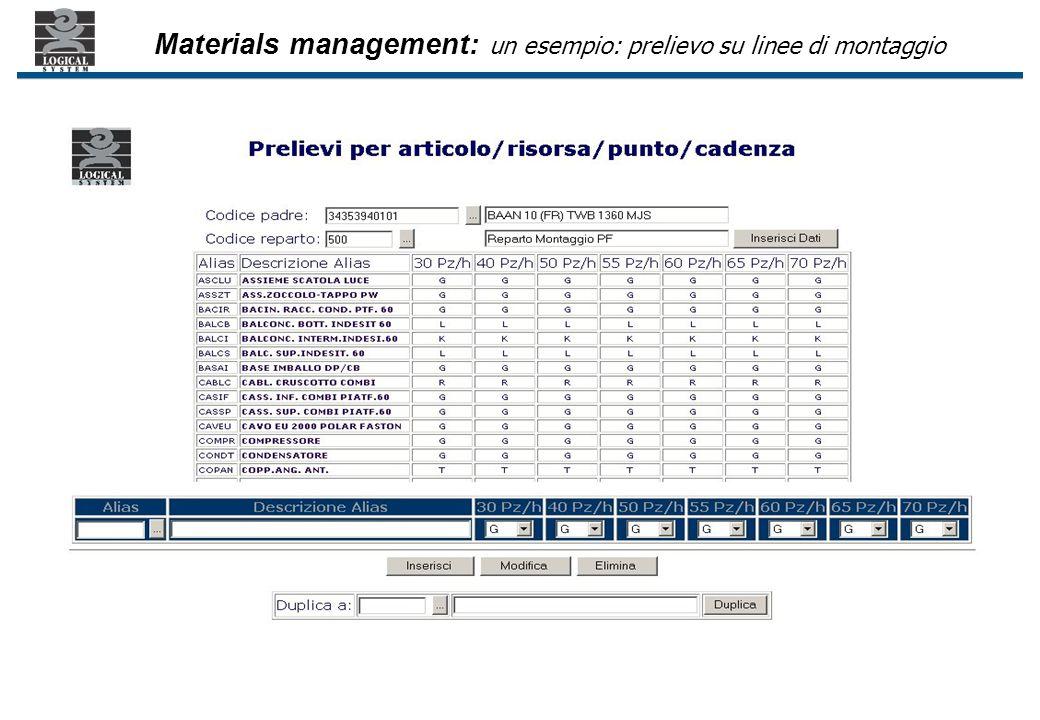 Materials management: un esempio: prelievo su linee di montaggio