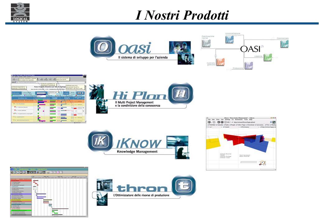 I Nostri Prodotti ERP