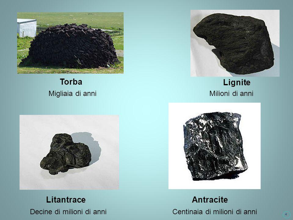 4 Litantrace Torba Lignite Antracite Migliaia di anniMilioni di anni Decine di milioni di anniCentinaia di milioni di anni