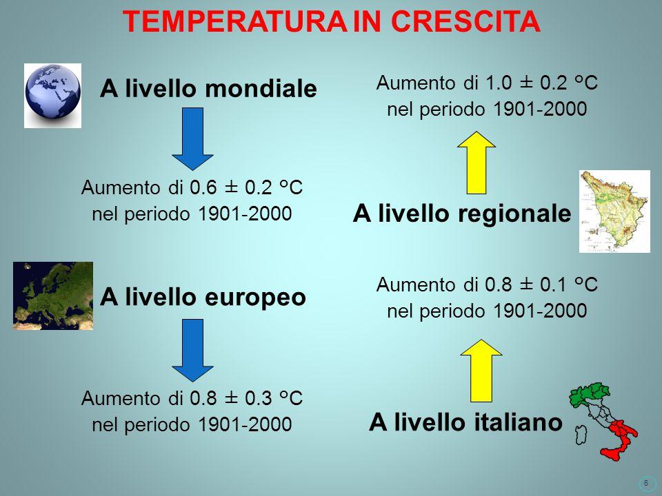 6 TEMPERATURA IN CRESCITA A livello mondiale Aumento di 0.6 ± 0.2 °C nel periodo 1901-2000 A livello europeo Aumento di 0.8 ± 0.3 °C nel periodo 1901-2000 A livello italiano Aumento di 0.8 ± 0.1 °C nel periodo 1901-2000 A livello regionale Aumento di 1.0 ± 0.2 °C nel periodo 1901-2000