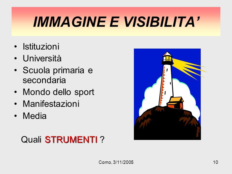 10 IMMAGINE E VISIBILITA Istituzioni Università Scuola primaria e secondaria Mondo dello sport Manifestazioni Media STRUMENTI Quali STRUMENTI