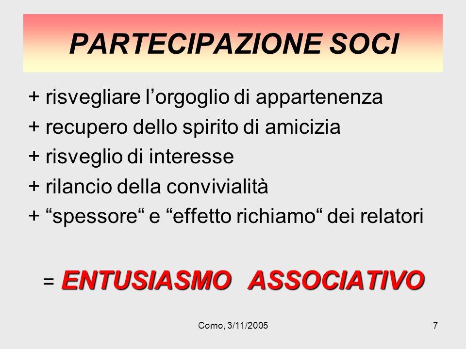 Como, 3/11/20057 PARTECIPAZIONE SOCI +r+risvegliare lorgoglio di appartenenza +r+recupero dello spirito di amicizia +r+risveglio di interesse +r+rilan