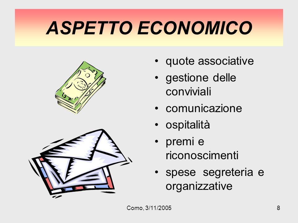 Como, 3/11/20058 ASPETTO ECONOMICO quote associative gestione delle conviviali comunicazione ospitalità premi e riconoscimenti spese segreteria e organizzative
