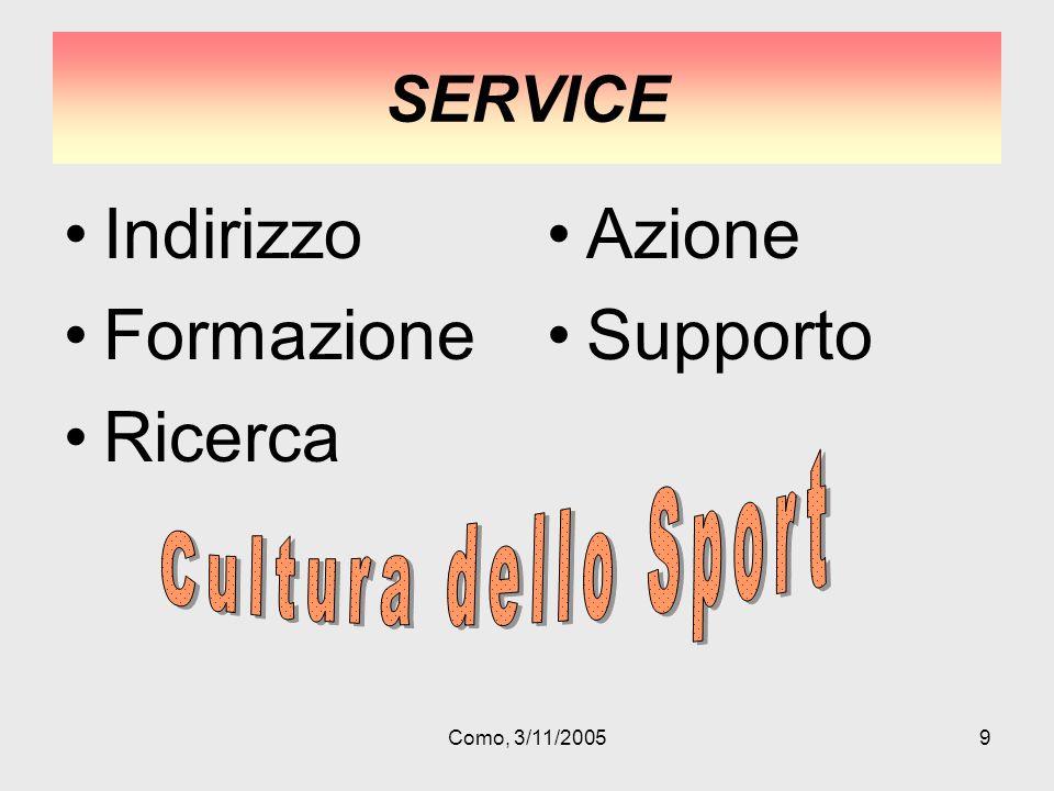 Como, 3/11/20059 SERVICE Indirizzo Formazione Ricerca Azione Supporto