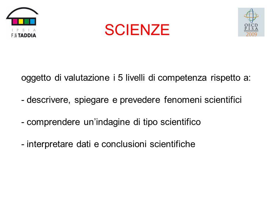 oggetto di valutazione i 5 livelli di competenza rispetto a: - descrivere, spiegare e prevedere fenomeni scientifici - comprendere unindagine di tipo scientifico - interpretare dati e conclusioni scientifiche SCIENZE