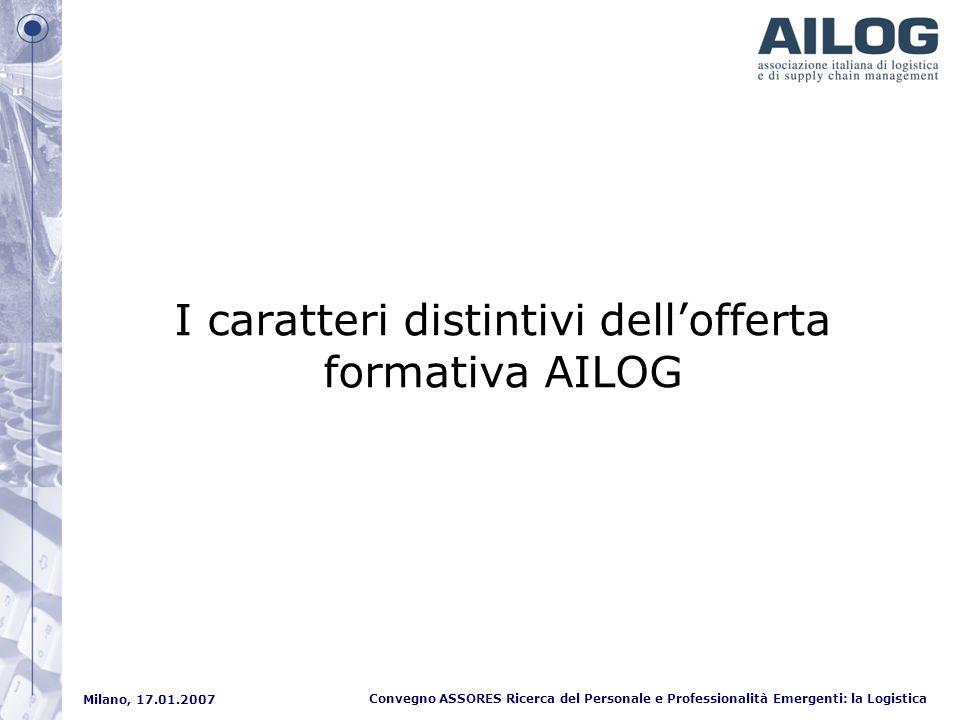 Milano, 17.01.2007 Convegno ASSORES Ricerca del Personale e Professionalità Emergenti: la Logistica I caratteri distintivi dellofferta formativa AILOG