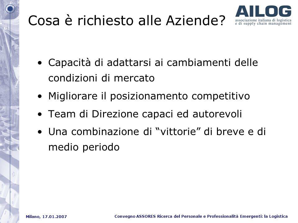 Milano, 17.01.2007 Convegno ASSORES Ricerca del Personale e Professionalità Emergenti: la Logistica Cosa è richiesto alle Aziende.