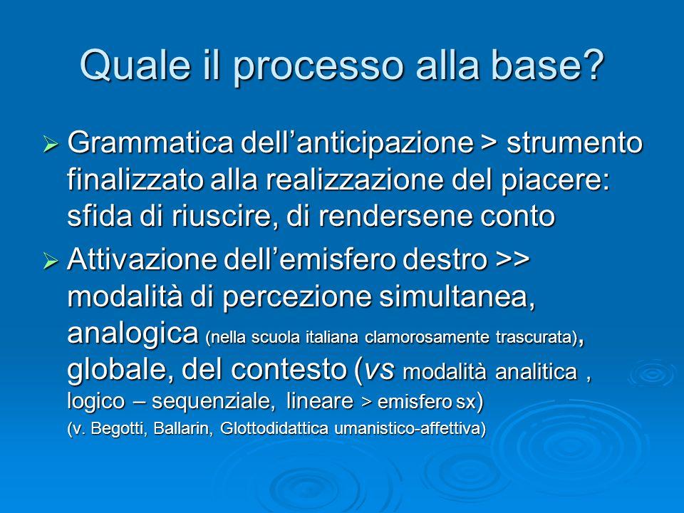 Quale il processo alla base? Grammatica dellanticipazione > strumento finalizzato alla realizzazione del piacere: sfida di riuscire, di rendersene con