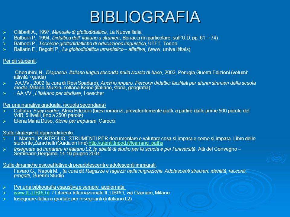 BIBLIOGRAFIA Ciliberti A., 1997, Manuale di glottodidattica, La Nuova Italia Balboni P., 1994, Didattica dell italiano a stranieri, Bonacci (in partic