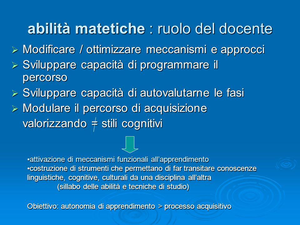 abilità matetiche : ruolo del docente Modificare / ottimizzare meccanismi e approcci Modificare / ottimizzare meccanismi e approcci Sviluppare capacit