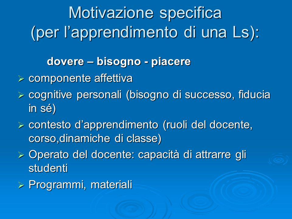 Motivazione specifica (per lapprendimento di una Ls): dovere – bisogno - piacere componente affettiva componente affettiva cognitive personali (bisogn