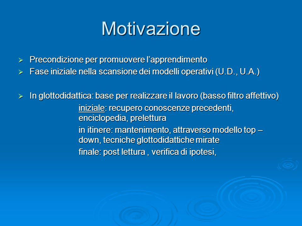 Motivazione Precondizione per promuovere lapprendimento Precondizione per promuovere lapprendimento Fase iniziale nella scansione dei modelli operativ