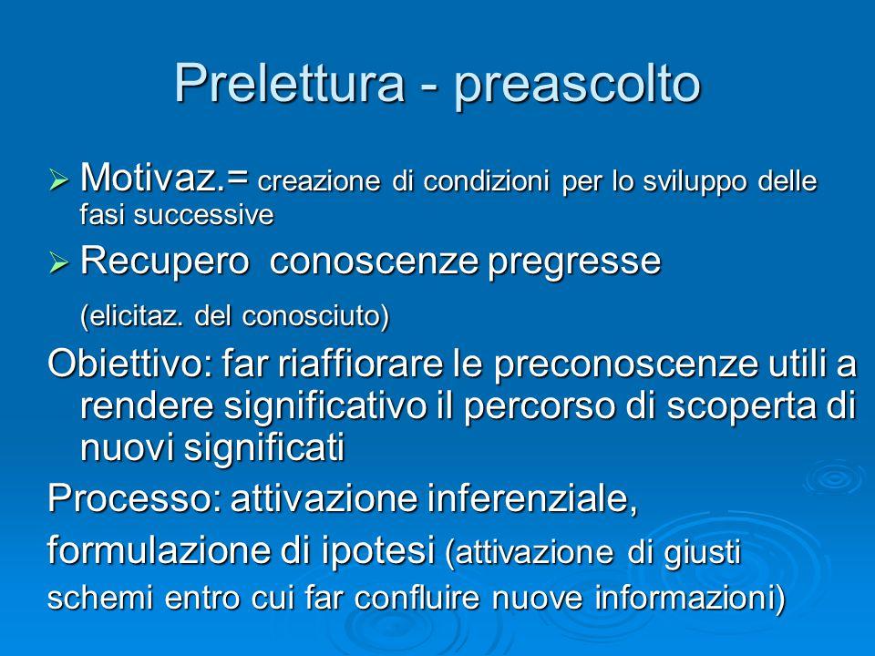 Prelettura - preascolto Motivaz.= creazione di condizioni per lo sviluppo delle fasi successive Motivaz.= creazione di condizioni per lo sviluppo dell