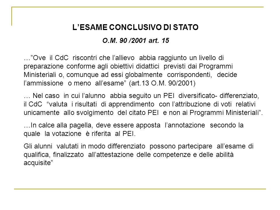LESAME CONCLUSIVO DI STATO O.M. 90 /2001 art. 15 …Ove il CdC riscontri che lallievo abbia raggiunto un livello di preparazione conforme agli obiettivi