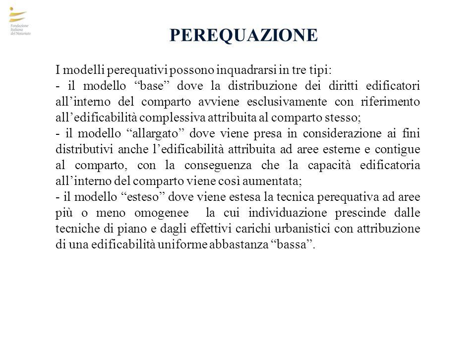 PEREQUAZIONE Art.35 – Perequazione urbanistica.